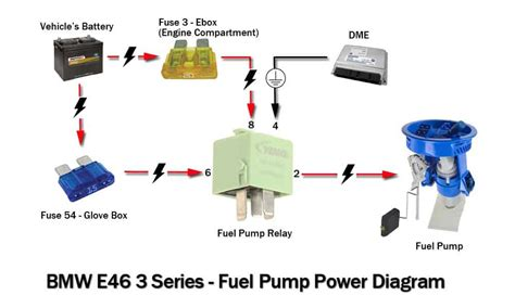 Bmw 325I Fuel Pump Relay Wiring Diagram